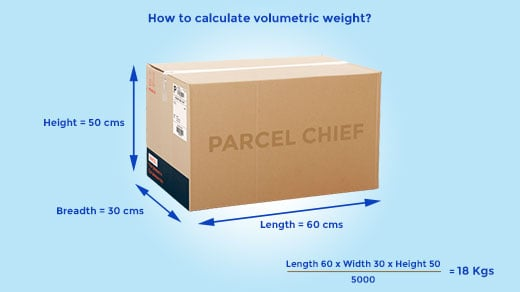 Volumetric-Size New
